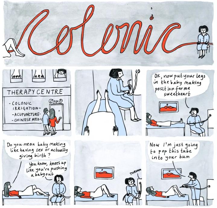 colonic